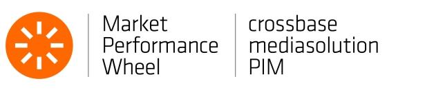 MPW-Signet inkl. Software-Hersteller